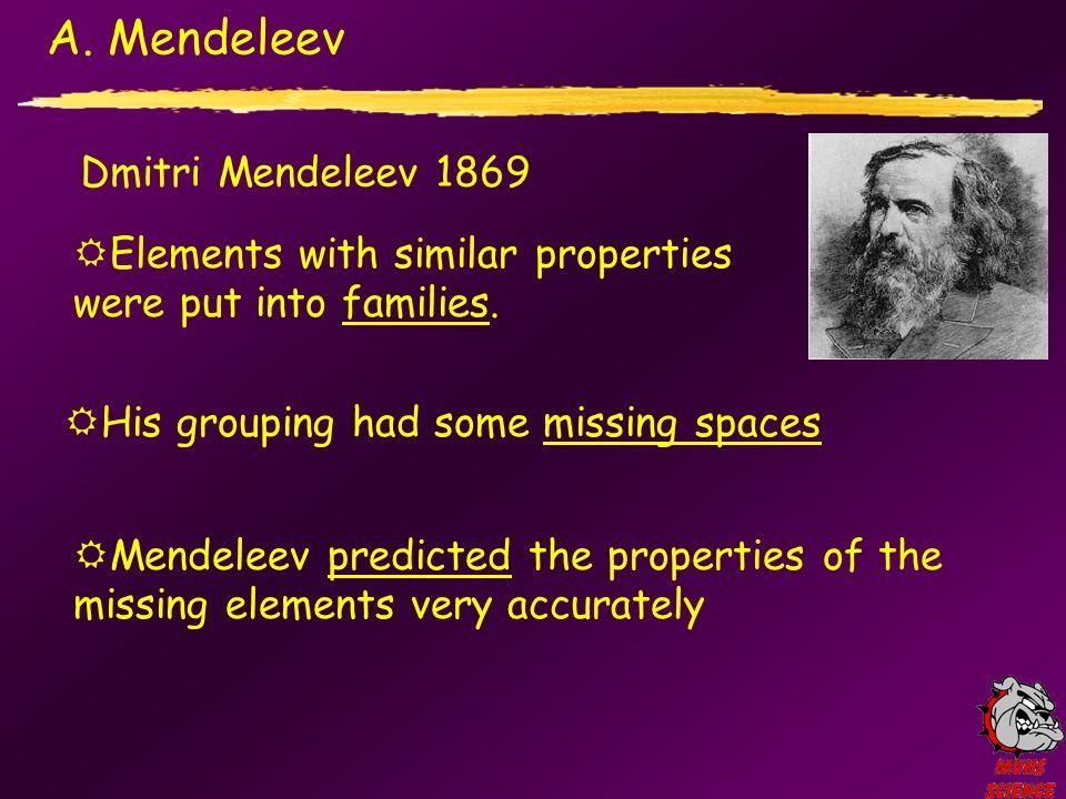 dmitri mendeleev essay