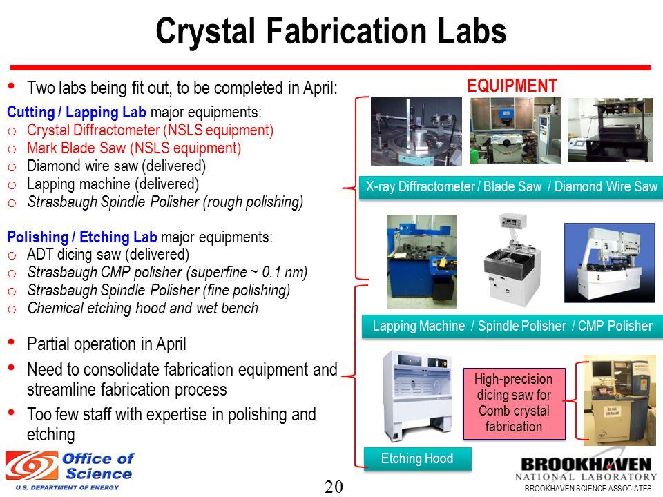 1 BROOKHAVEN SCIENCE ASSOCIATES 0.1-meV Optics Update Yong Cai ...