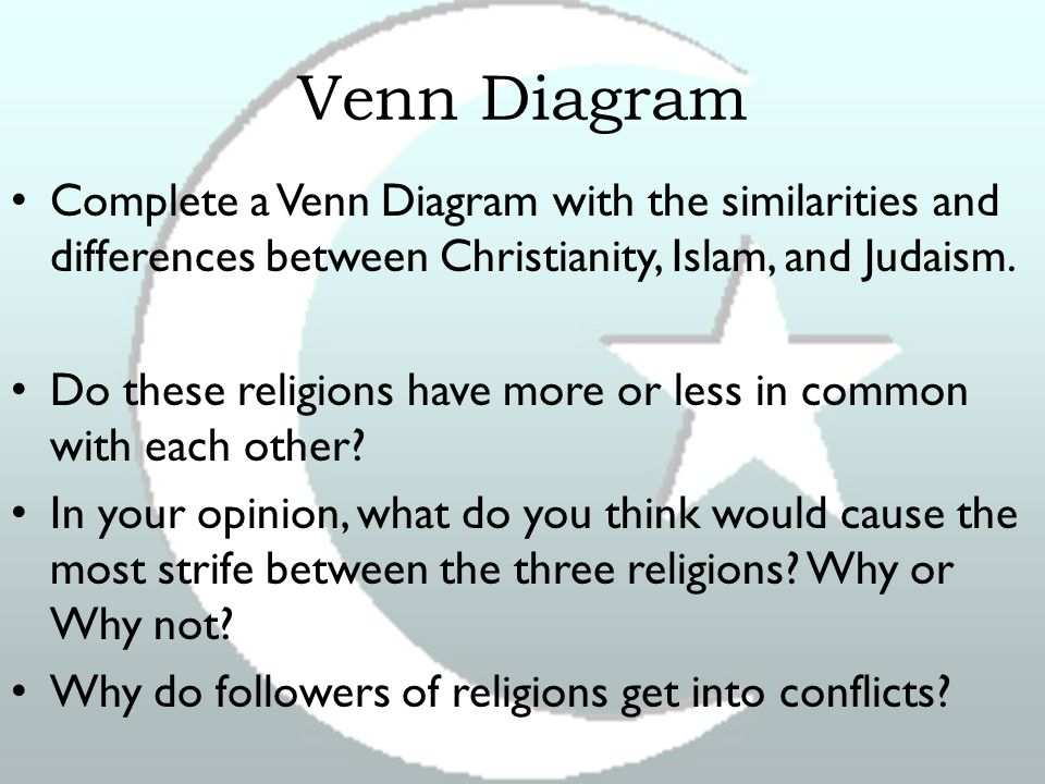 compare and contrast judaism christianity and islam