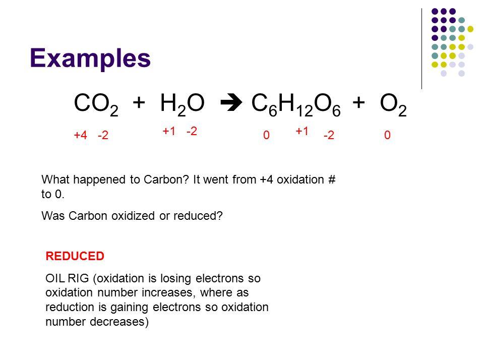 Reduction Examples Roho4senses
