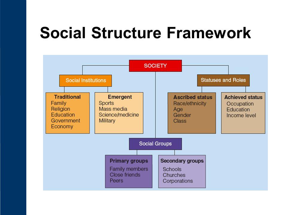 Social Structure Framework