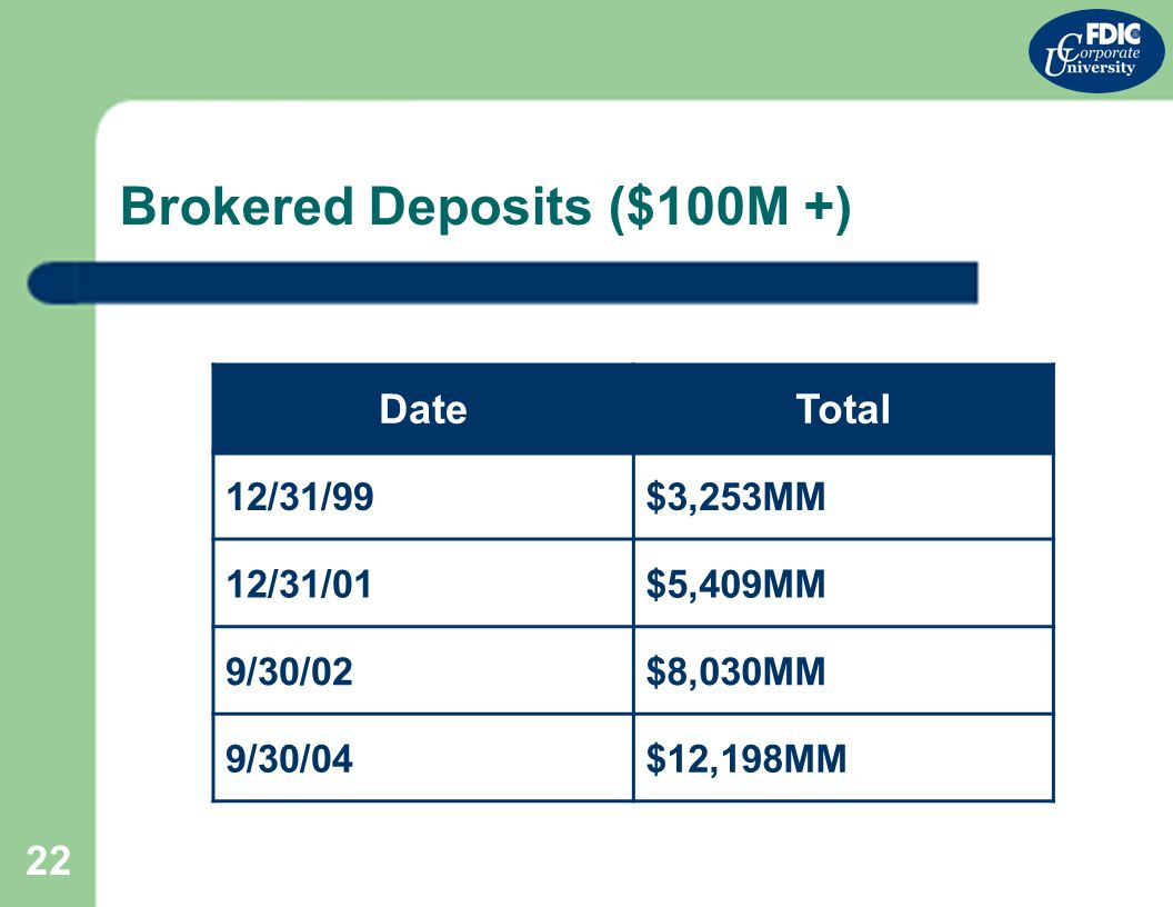 Bank liquidity and wholesale funding part i bank funding and 22 22 brokered deposits 100m datetotal 1231993253mm 1231015409mm 930028030mm 9300412198mm xflitez Images