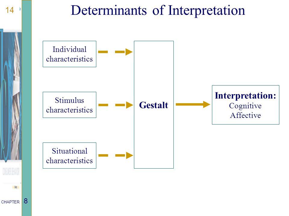 14 CHAPTER 8 Determinants of Interpretation Individual characteristics Gestalt Interpretation: Cognitive Affective Stimulus characteristics Situational characteristics