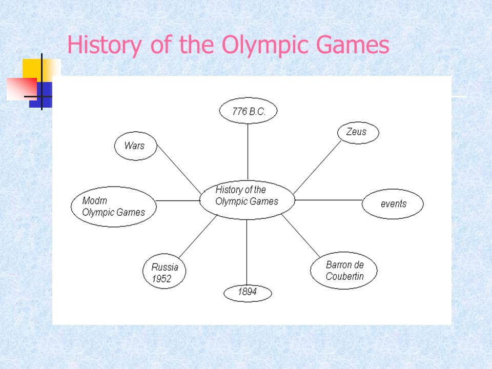 Theme The Olympic Games Is The Symbol Of Peace And Friendship