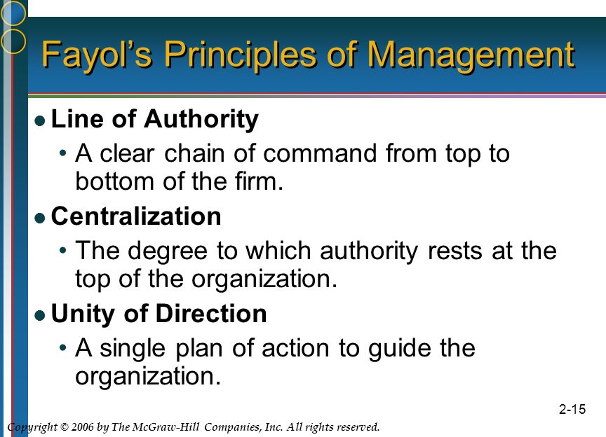 Copyright © 2006 by The McGraw-Hill Companies, Inc. All rights reserved. 2-15 Fayol's Principles of Management Line of Authority A clear chain of comm