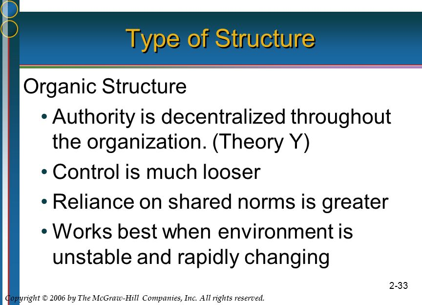 Copyright © 2006 by The McGraw-Hill Companies, Inc. All rights reserved. 2-33 Type of Structure Organic Structure Authority is decentralized throughou