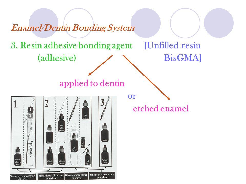 Enamel/Dentin Bonding System 3.