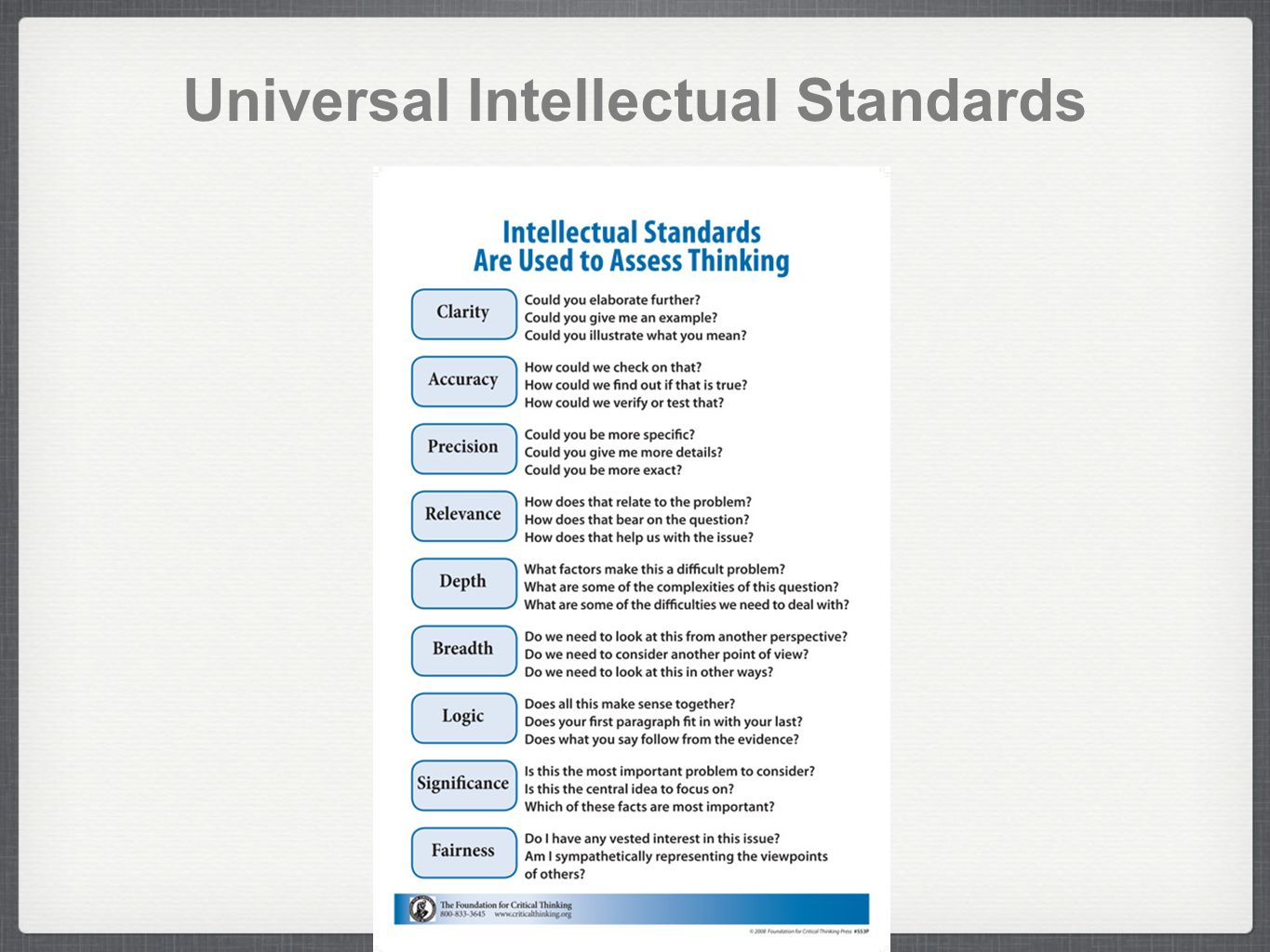 universal intellectual standards thinking Objectives overview of chapter 5: to introduce the reader to the second basic tool essential for the development of critical thinking—the standards of thinking as a result of working through the information in chapter 5, the reader should be able to:.