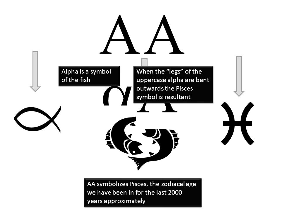 Alpha Greek Alpha Is A Symbol Of The Fish When The Legs Of The