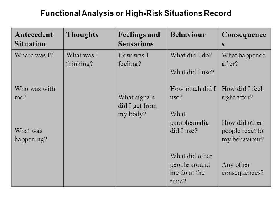 1 Cognitive Behavioural Relapse Prevention Strategies Treatnet – High Risk Situations for Relapse Worksheet