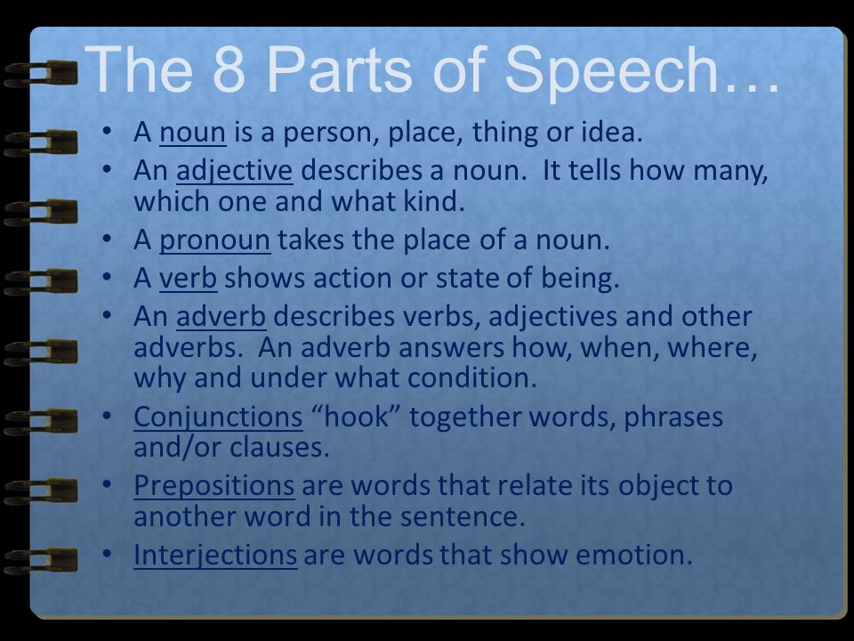 The 8 Parts of Speech… Nouns Adjectives Pronouns Verbs Adverbs Conjunctions Prepositions Interjections