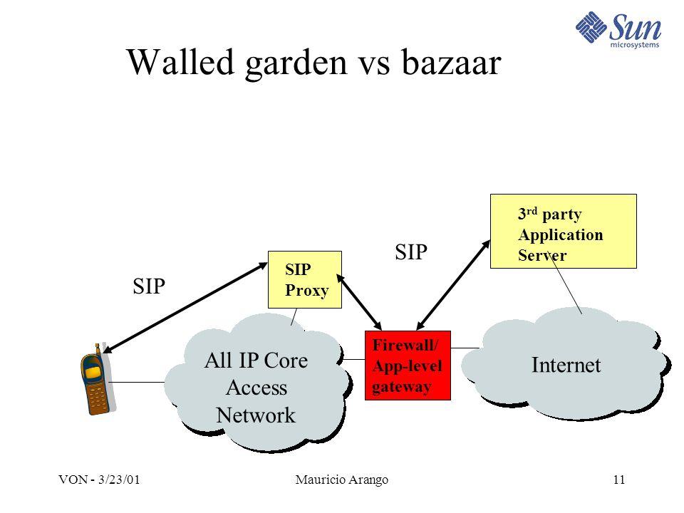 11 VON   3/23/01Mauricio Arango11 Walled Garden Vs Bazaar Internet All IP  Core Access Network SIP Proxy 3 Rd Party Application Server SIP Firewall/  ...