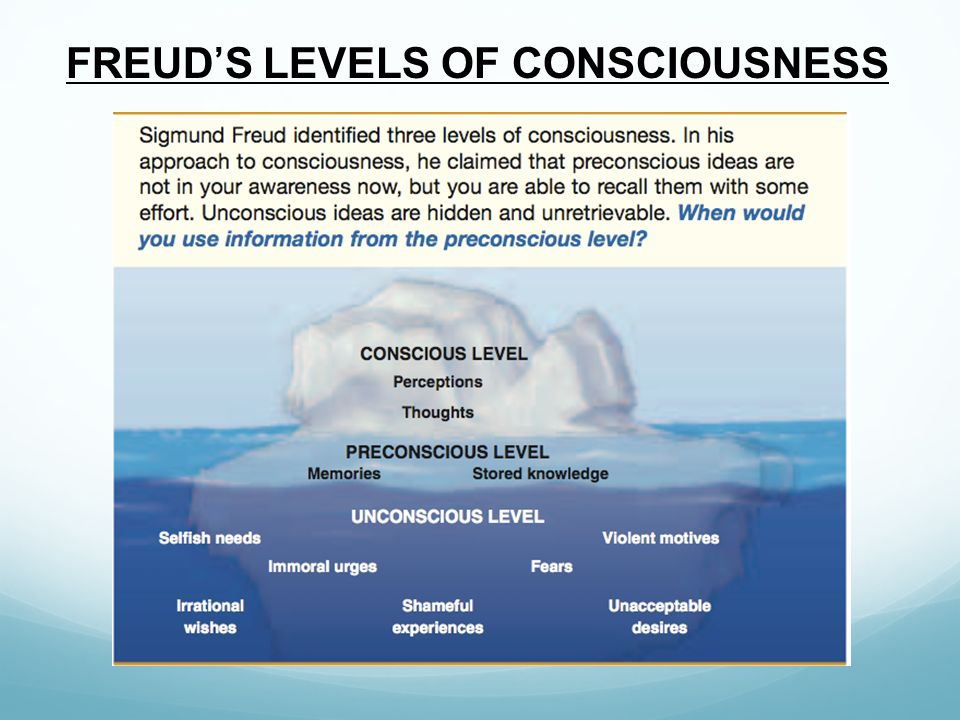 an analysis of sigmund freuds level of consciousness