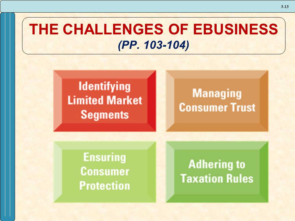 3-13 THE CHALLENGES OF EBUSINESS (PP. 103-104)