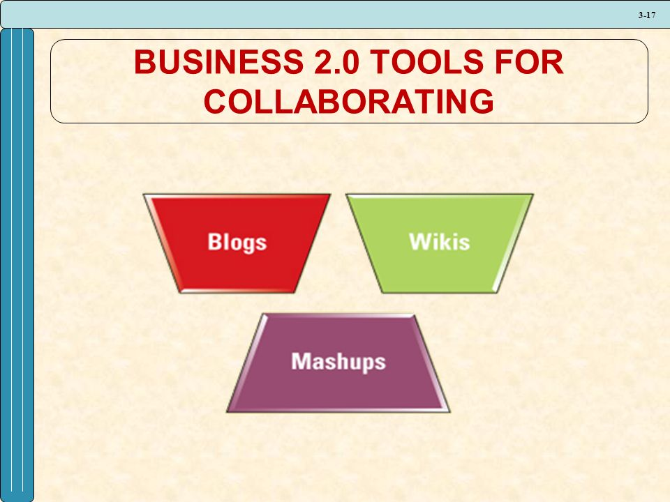 3-17 BUSINESS 2.0 TOOLS FOR COLLABORATING