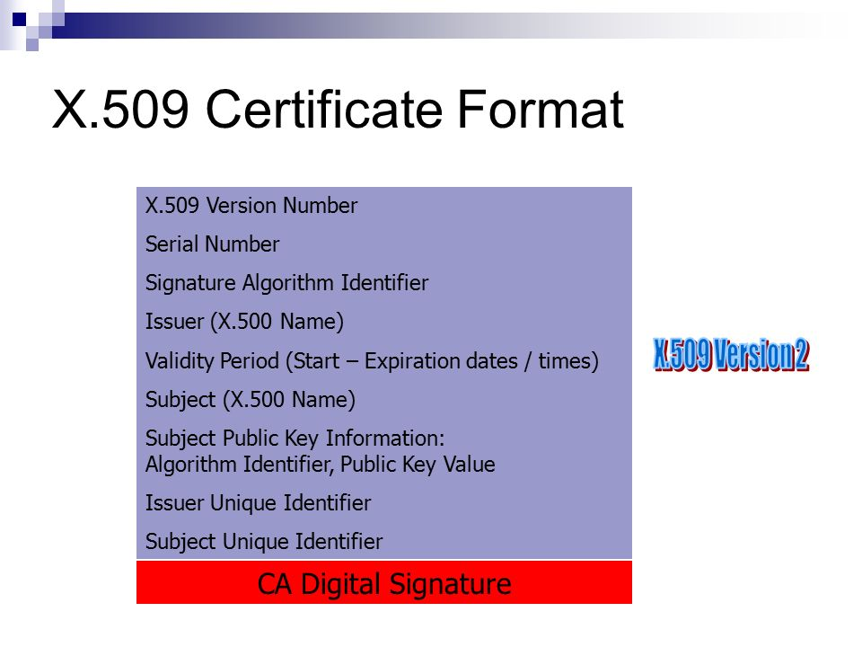 Coen 250 cryptography certificates pki x509 standard ppt 64 x509 certificate yelopaper Choice Image