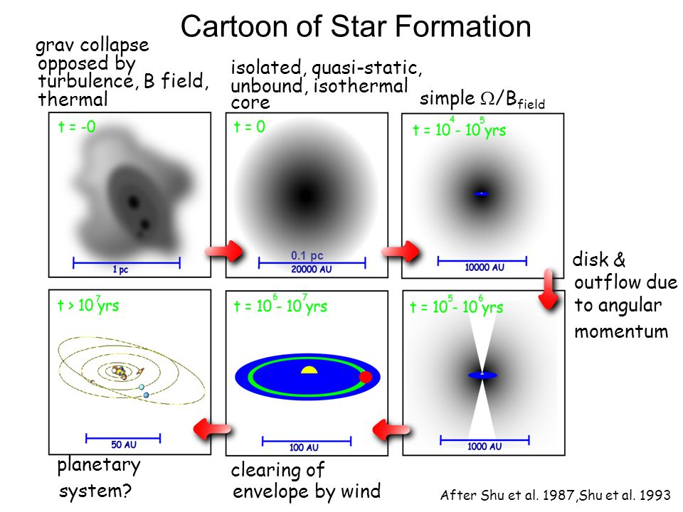 Astronomy 405 solar system and ism lecture 17 planetary system 2 after ccuart Image collections