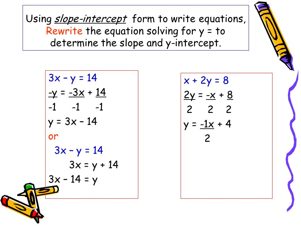 Slope Intercept Form Getting the equation into the proper form ...