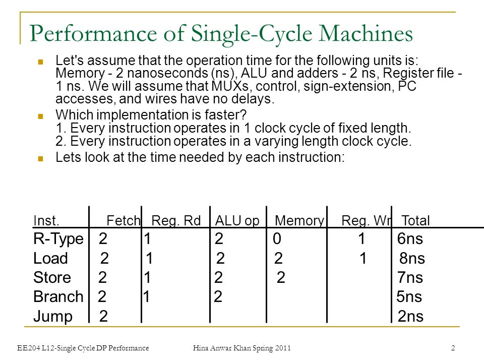 Hina Anwar Khan Spring EE204 L12-Single Cycle DP Performance Performance of Single-Cycle Machines Let s assume that the operation time for the following units is: Memory - 2 nanoseconds (ns), ALU and adders - 2 ns, Register file - 1 ns.