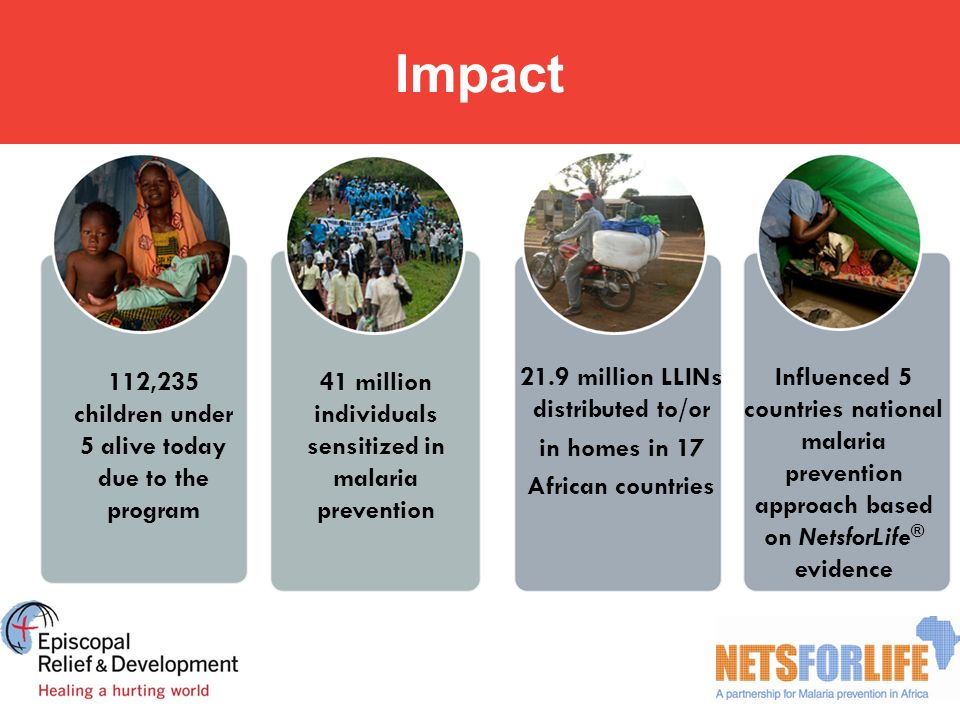 Impact 112,235 children under 5 alive today due to the program 21.9 million LLINs distributed to/or in homes in 17 African countries Influenced 5 countries national malaria prevention approach based on NetsforLife ® evidence 41 million individuals sensitized in malaria prevention