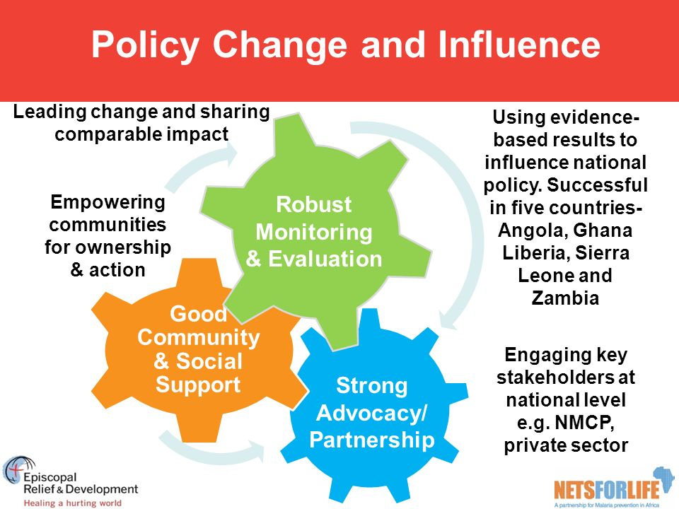 Policy Change and Influence Empowering communities for ownership & action Engaging key stakeholders at national level e.g.