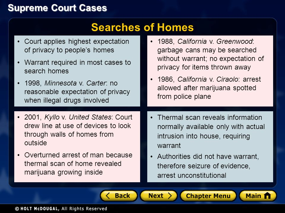 Supreme Court Cases Court applies highest expectation of privacy to people's homes Warrant required in most cases to search homes 1998, Minnesota v.