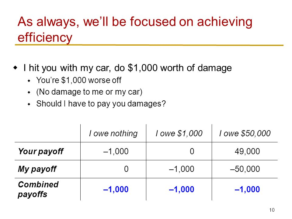 10  I hit you with my car, do $1,000 worth of damage  You're $1,000 worse off  (No damage to me or my car)  Should I have to pay you damages.