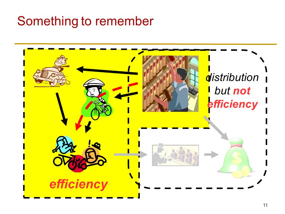 11 Something to remember distribution but not efficiency efficiency