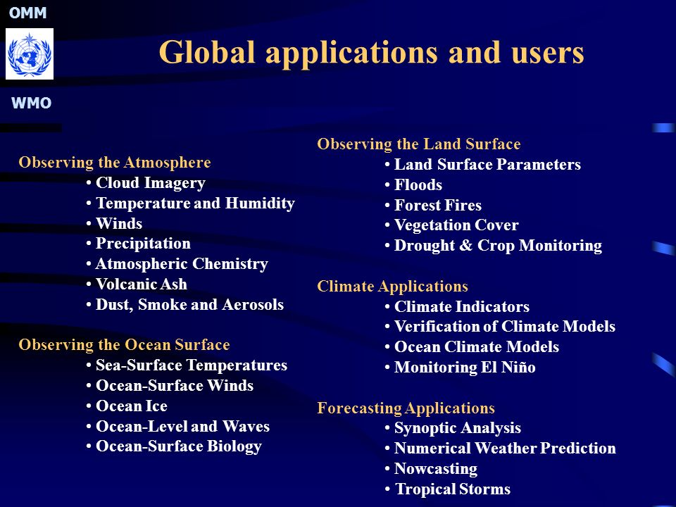 OMM WMO Global applications and users Observing the Atmosphere Cloud Imagery Temperature and Humidity Winds Precipitation Atmospheric Chemistry Volcanic Ash Dust, Smoke and Aerosols Observing the Ocean Surface Sea-Surface Temperatures Ocean-Surface Winds Ocean Ice Ocean-Level and Waves Ocean-Surface Biology Observing the Land Surface Land Surface Parameters Floods Forest Fires Vegetation Cover Drought & Crop Monitoring Climate Applications Climate Indicators Verification of Climate Models Ocean Climate Models Monitoring El Niño Forecasting Applications Synoptic Analysis Numerical Weather Prediction Nowcasting Tropical Storms