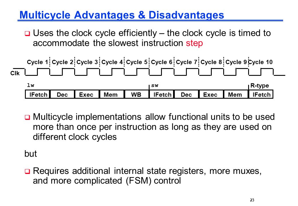 CPE232 Basic MIPS Architecture23 Multicycle Advantages & Disadvantages  Uses the clock cycle efficiently – the clock cycle is timed to accommodate the slowest instruction step  Multicycle implementations allow functional units to be used more than once per instruction as long as they are used on different clock cycles but  Requires additional internal state registers, more muxes, and more complicated (FSM) control Clk Cycle 1 IFetchDecExecMemWB Cycle 2Cycle 3Cycle 4Cycle 5Cycle 6Cycle 7Cycle 8Cycle 9Cycle 10 IFetchDecExecMem lwsw IFetch R-type