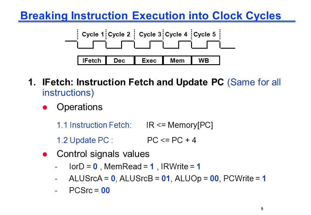 CPE232 Basic MIPS Architecture9 Breaking Instruction Execution into Clock Cycles 1.IFetch: Instruction Fetch and Update PC (Same for all instructions) l Operations 1.1 Instruction Fetch: IR <= Memory[PC] 1.2 Update PC : PC <= PC + 4 l Control signals values -IorD = 0, MemRead = 1, IRWrite = 1 -ALUSrcA = 0, ALUSrcB = 01, ALUOp = 00, PCWrite = 1 -PCSrc = 00 Cycle 1Cycle 2Cycle 3Cycle 4Cycle 5 IFetchDecExecMemWB