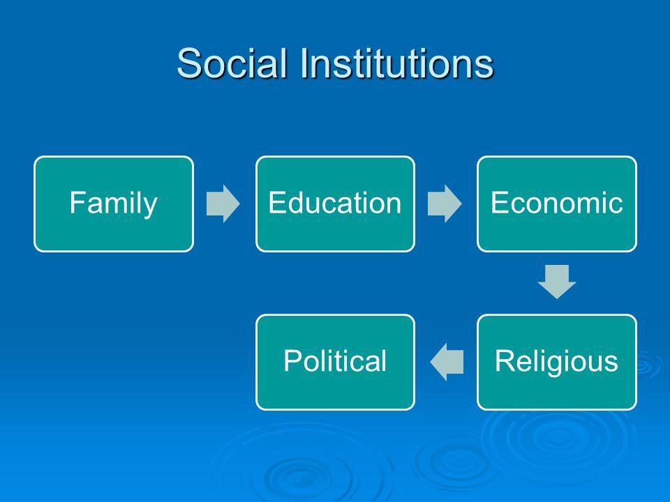 Social Institutions FamilyEducationEconomicReligiousPolitical
