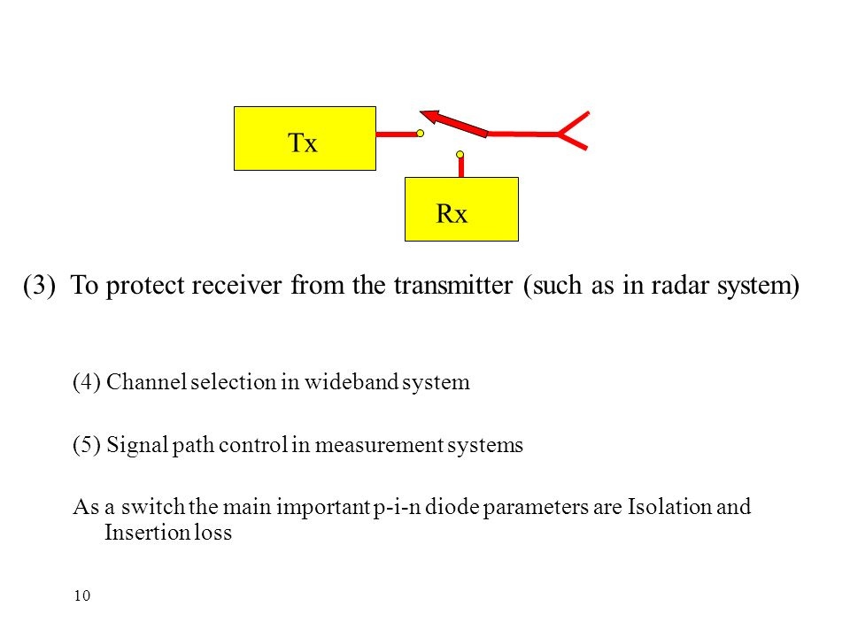 10 (4) Channel selection in wideband system (5) Signal path control in measurement systems As a switch the main important p-i-n diode parameters are Isolation and Insertion loss (3) To protect receiver from the transmitter (such as in radar system) Rx Tx