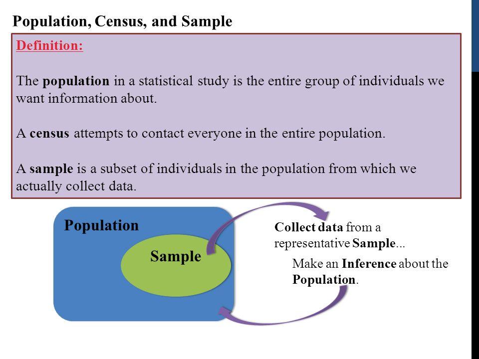 Chapter 4: Designing Studies Section 4.1 Sampling and Surveys ...