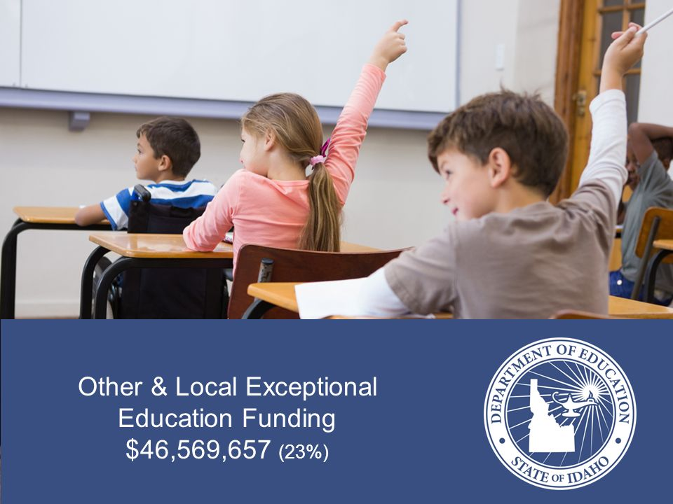 Other & Local Exceptional Education Funding $46,569,657 (23%)