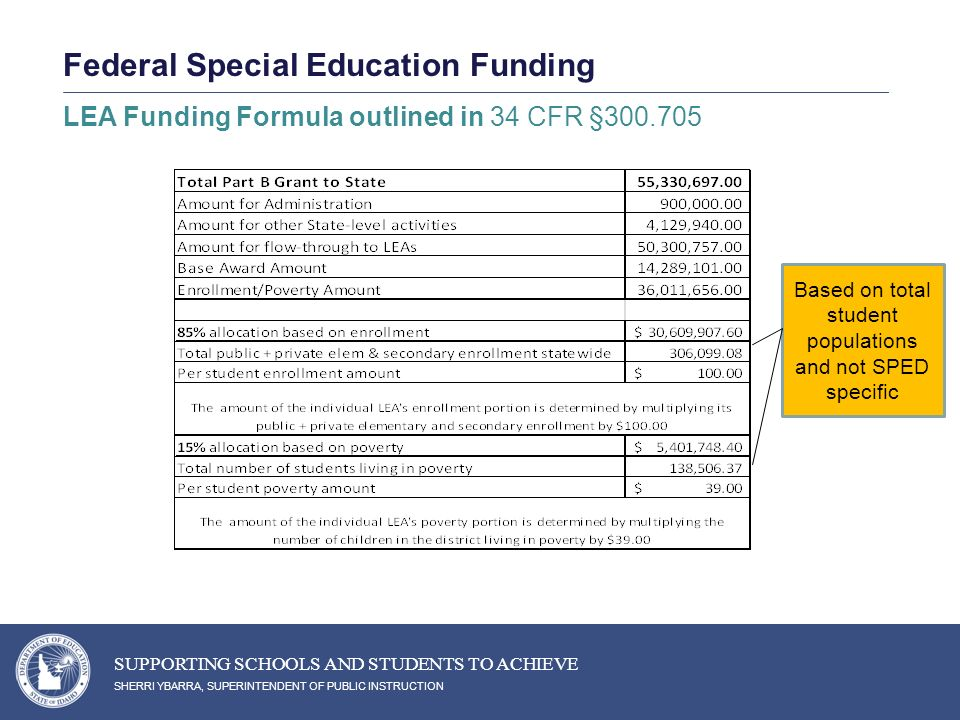 SHERRI YBARRA, SUPERINTENDENT OF PUBLIC INSTRUCTION SUPPORTING SCHOOLS AND STUDENTS TO ACHIEVE Federal Special Education Funding LEA Funding Formula outlined in 34 CFR §300.705 Based on total student populations and not SPED specific
