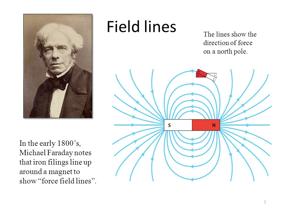 Image result for michael faraday field