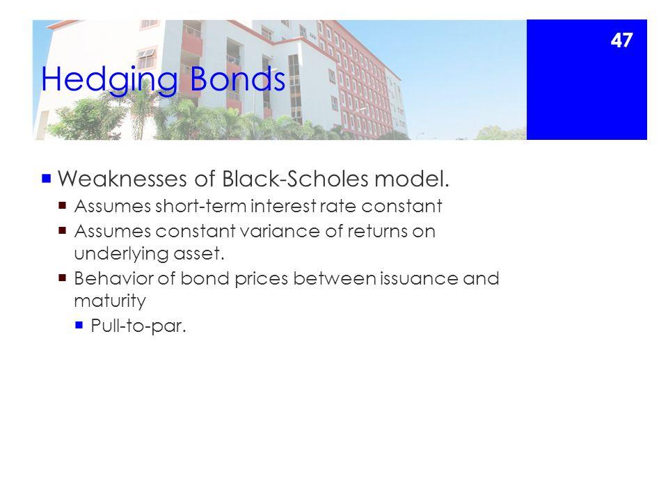 Hedging Bonds  Weaknesses of Black-Scholes model.
