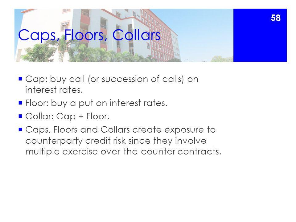 Caps, Floors, Collars  Cap: buy call (or succession of calls) on interest rates.