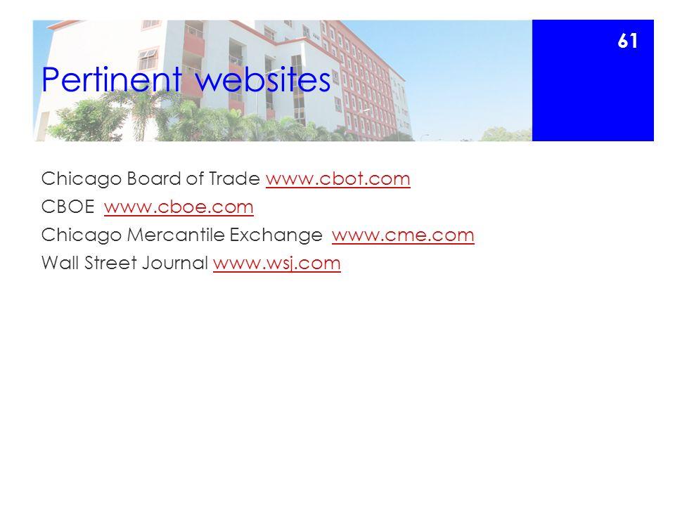 Pertinent websites Chicago Board of Trade www.cbot.comwww.cbot.com CBOE www.cboe.comwww.cboe.com Chicago Mercantile Exchange www.cme.comwww.cme.com Wall Street Journal www.wsj.comwww.wsj.com 61
