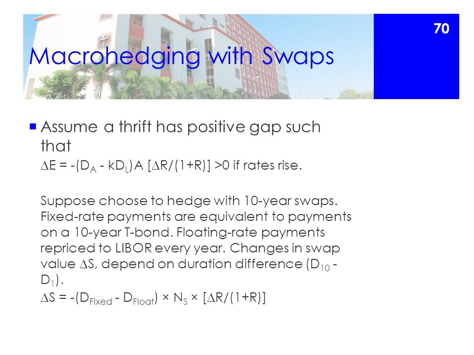Macrohedging with Swaps  Assume a thrift has positive gap such that  E = -(D A - kD L )A [  R/(1+R)] >0 if rates rise.