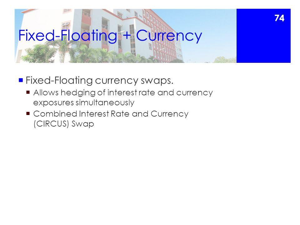 Fixed-Floating + Currency  Fixed-Floating currency swaps.