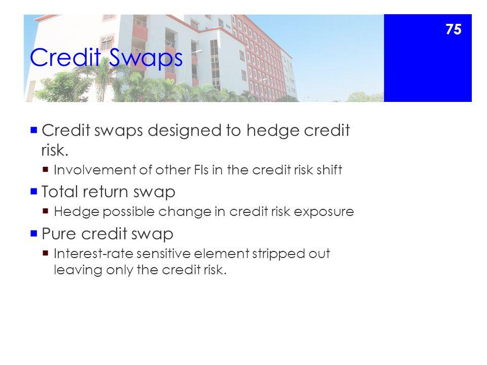 Credit Swaps  Credit swaps designed to hedge credit risk.