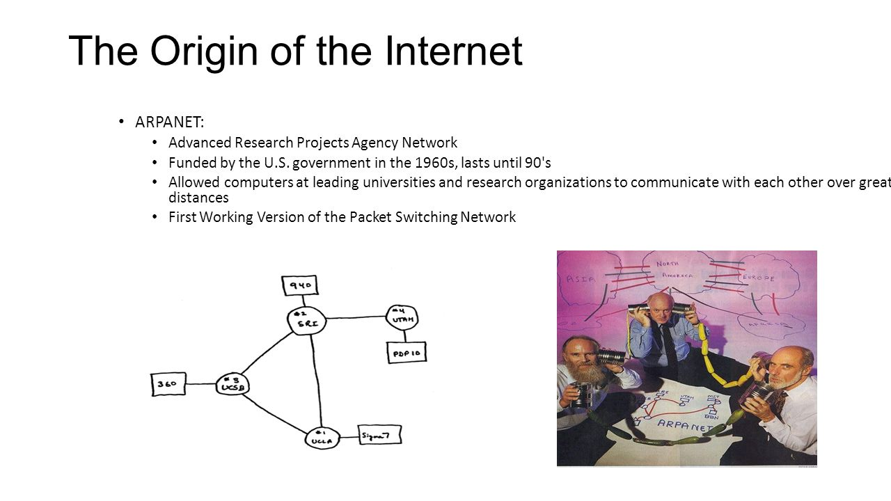 tracing back the origin of the internet to arpanet and its original objectives The early roots of the internet can be traced back this network came to be known as arpanet increased distance between client computers and the origin.