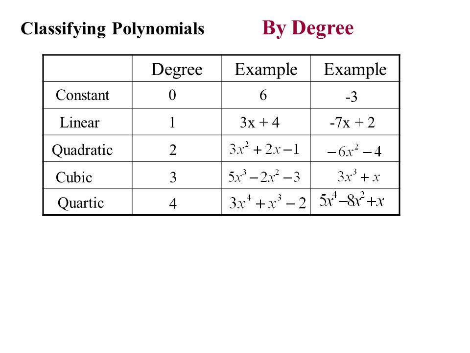 12/2/13 Challenge 1. 3x + 6x 2 – x 2 + 2x 2. 5x 2 y + 3xy – 8x 2 y ...