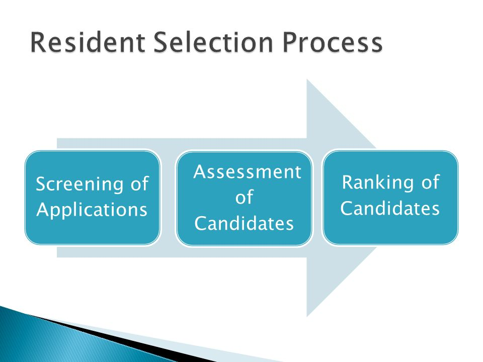 Screening of Applications Assessment of Candidates Ranking of Candidates