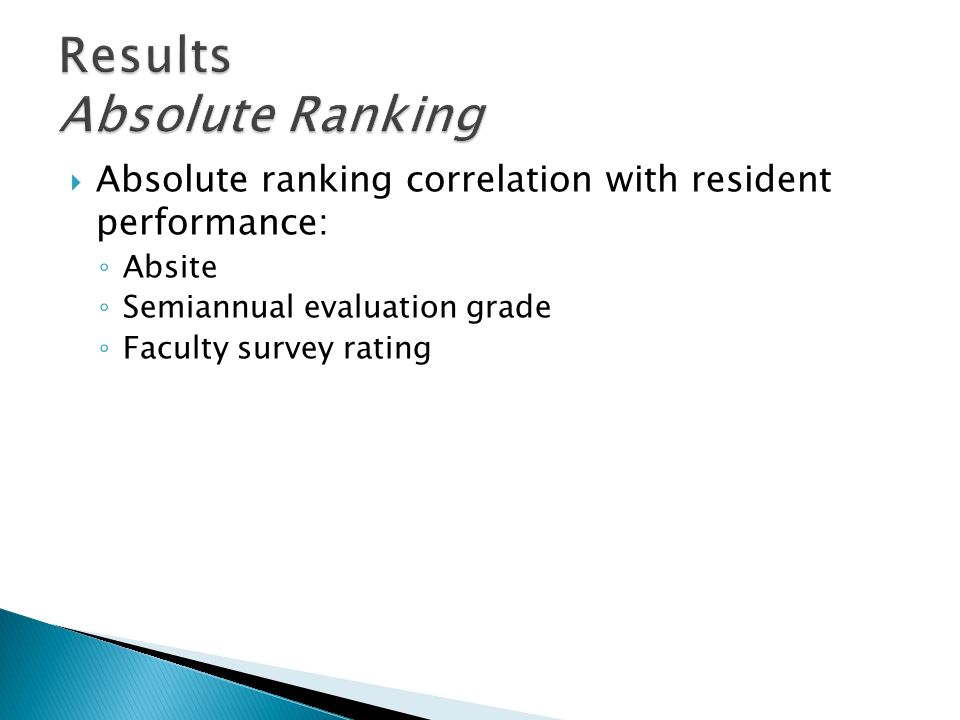  Absolute ranking correlation with resident performance: ◦ Absite ◦ Semiannual evaluation grade ◦ Faculty survey rating