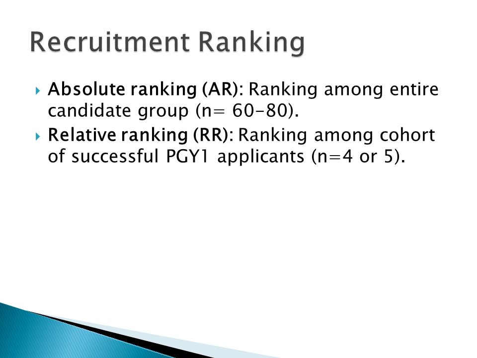  Absolute ranking (AR): Ranking among entire candidate group (n= 60-80).