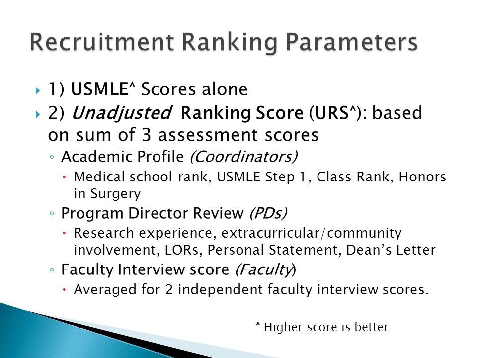  1) USMLE˄ Scores alone  2) Unadjusted Ranking Score (URS˄): based on sum of 3 assessment scores ◦ Academic Profile (Coordinators)  Medical school rank, USMLE Step 1, Class Rank, Honors in Surgery ◦ Program Director Review (PDs)  Research experience, extracurricular/community involvement, LORs, Personal Statement, Dean's Letter ◦ Faculty Interview score (Faculty)  Averaged for 2 independent faculty interview scores.