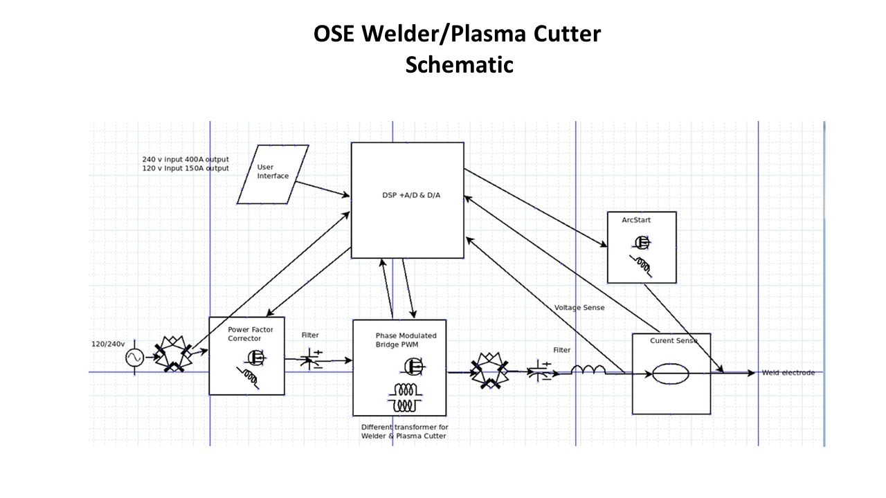 Manhattan project s ppt download 11 ose welderplasma cutter schematic pooptronica Image collections